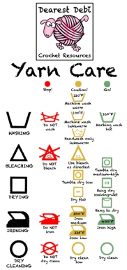 Understanding Yarn Labels Crochet Resources - Yarn Care