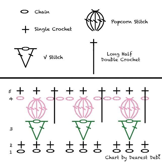 Crochet Flower Bud Chart Pattern by DearestDebi