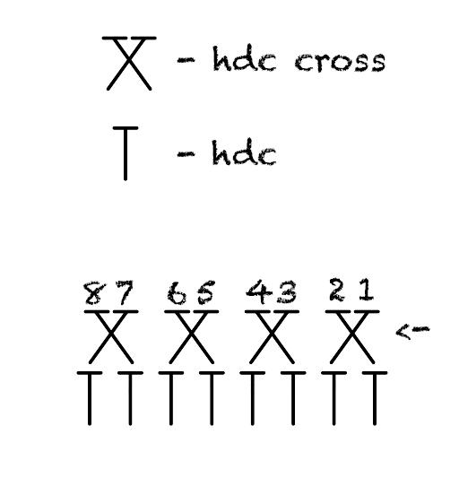 hdc cross stitch help