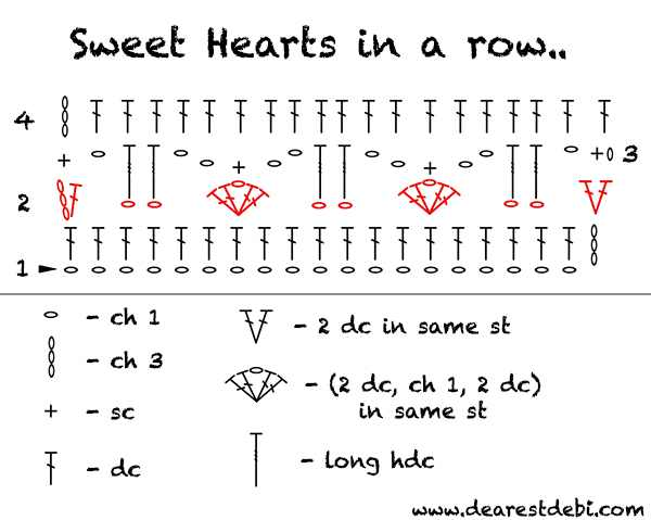 Crochet Sweet Hearts Chart - Dearest Debi Patterns