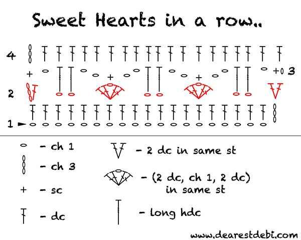 Crochet Sweet Hearts Chart - Dearest Debi Patterns