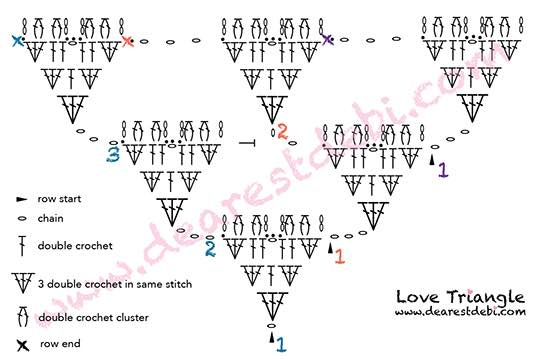 Crochet Love Triangle Shawl Chart - Dearest Debi Patterns